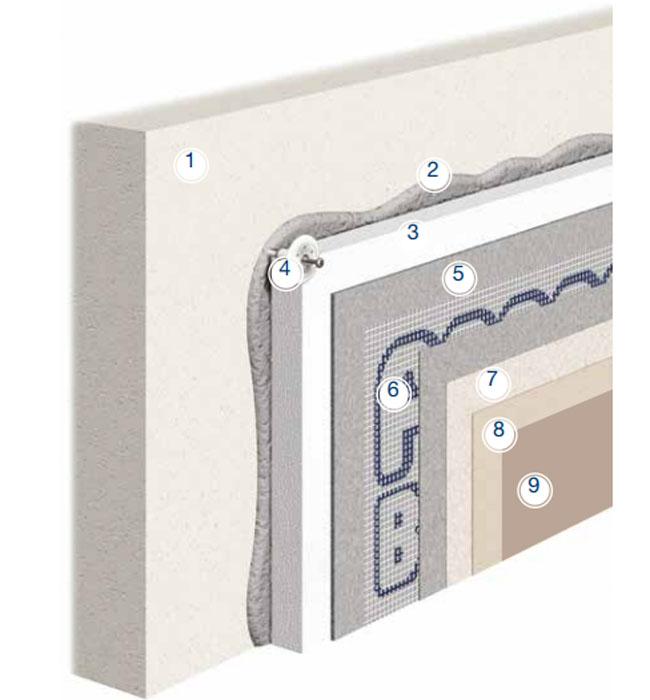 Sistema SATE Classic con paneles SILVERTECH 031