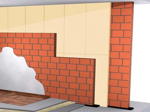 Aislamiento intermedio en fachadas ursa xps
