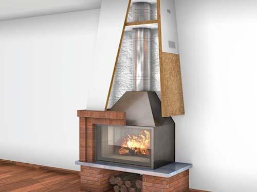 Aislamiento térmico de chimeneas Rockwool