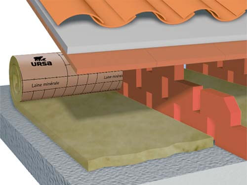 Solución de aislamiento bajo cubierta inclinada URSA
