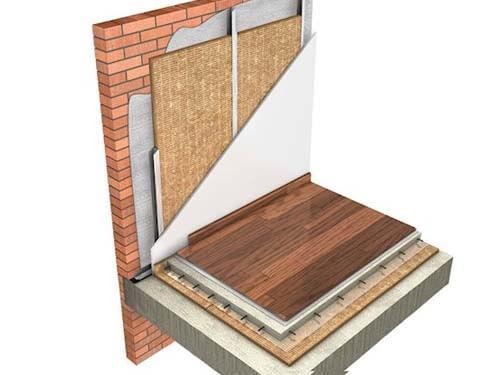 Aislamiento de fachadas mediante trasdosados de placa de yeso laminado