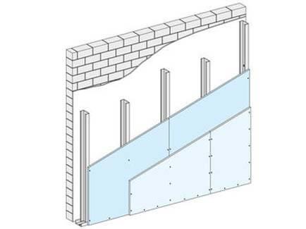 Trasdosados W62.ES con placa de yeso laminado para revestir diferentes tipos de muros