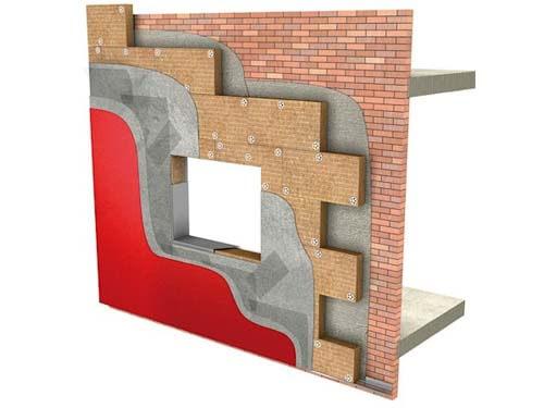 Sistema de aislamiento térmico por el exterior REDArt